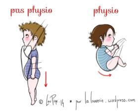 comment reconnaitre porte bébé physio pas physio