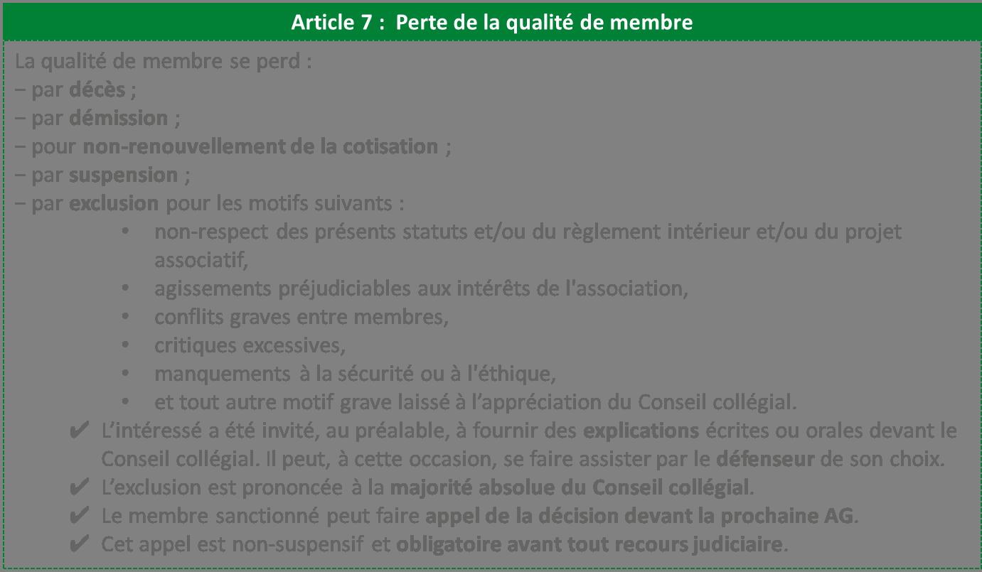 perte de la qualité de membre association statuts Libres enfants du Tarn