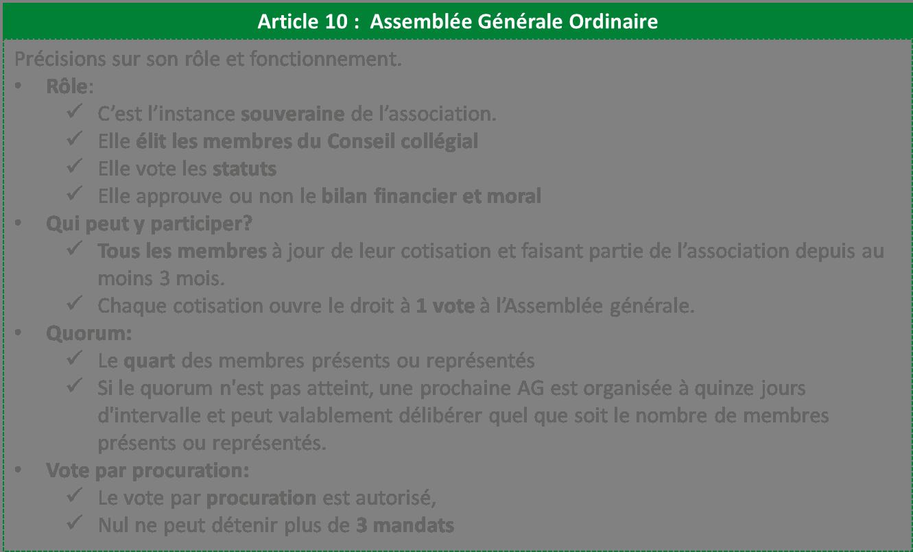Assemblée générale association statuts Libres enfants du Tarn